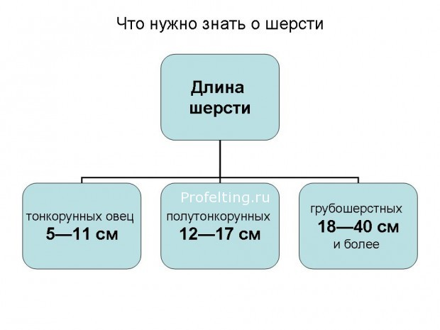 Слайд32