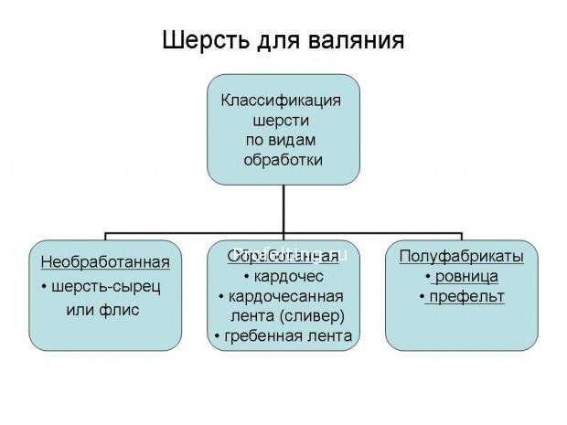 Слайд38